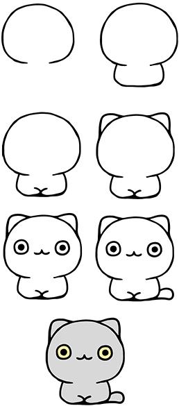 Dibujar un gato fácilmente